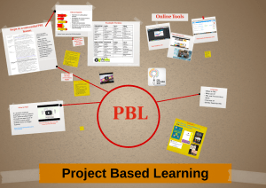Project Based Learning Diagram